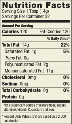 Safflower oil nutrition label